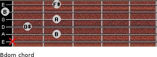 Bdom for guitar on frets x, 2, 1, 2, 0, 2