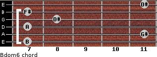 Bdom6 for guitar on frets 7, 11, 7, 8, 7, 11