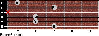 Bdom6 for guitar on frets 7, 6, 6, x, 7, 5