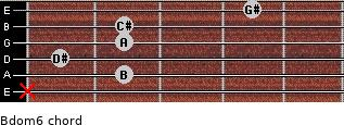Bdom6 for guitar on frets x, 2, 1, 2, 2, 4