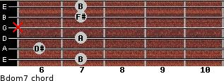 Bdom7 for guitar on frets 7, 6, 7, x, 7, 7