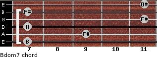 Bdom7 for guitar on frets 7, 9, 7, 11, 7, 11
