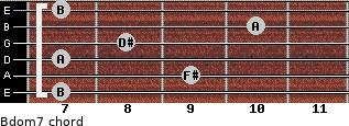 Bdom7 for guitar on frets 7, 9, 7, 8, 10, 7