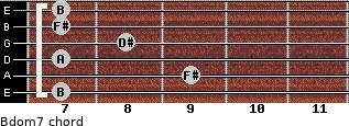 Bdom7 for guitar on frets 7, 9, 7, 8, 7, 7
