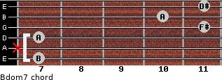 Bdom7 for guitar on frets 7, x, 7, 11, 10, 11