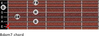 Bdom7 for guitar on frets x, 2, 1, 2, 0, 2