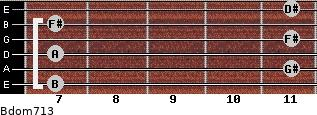 Bdom7/13 for guitar on frets 7, 11, 7, 11, 7, 11