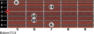 Bdom7/13 for guitar on frets 7, 6, 6, x, 7, 5