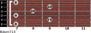 Bdom7/13 for guitar on frets 7, 9, 7, 8, 9, 7