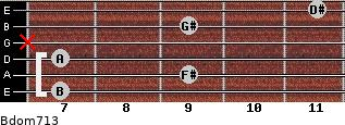 Bdom7/13 for guitar on frets 7, 9, 7, x, 9, 11