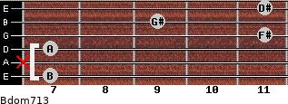 Bdom7/13 for guitar on frets 7, x, 7, 11, 9, 11