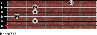 Bdom7/13 for guitar on frets x, 2, 1, 2, 2, 4