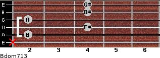 Bdom7/13 for guitar on frets x, 2, 4, 2, 4, 4