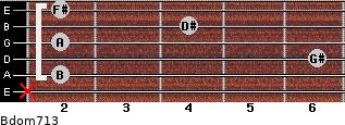 Bdom7/13 for guitar on frets x, 2, 6, 2, 4, 2
