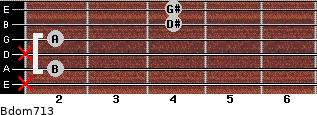 Bdom7/13 for guitar on frets x, 2, x, 2, 4, 4