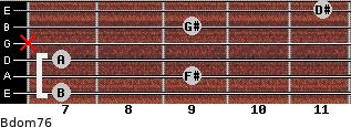 Bdom7/6 for guitar on frets 7, 9, 7, x, 9, 11