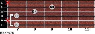Bdom7/6 for guitar on frets 7, x, 7, 8, 9, x