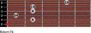 Bdom7/6 for guitar on frets x, 2, 1, 2, 2, 4