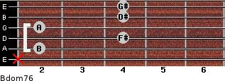 Bdom7/6 for guitar on frets x, 2, 4, 2, 4, 4