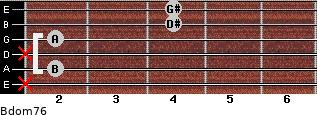 Bdom7/6 for guitar on frets x, 2, x, 2, 4, 4