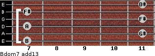 Bdom7(add13) for guitar on frets 7, 11, 7, 11, 7, 11