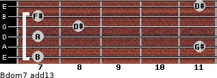 Bdom7(add13) for guitar on frets 7, 11, 7, 8, 7, 11