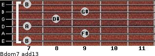 Bdom7(add13) for guitar on frets 7, 9, 7, 8, 9, 7