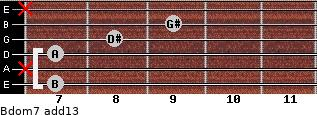 Bdom7(add13) for guitar on frets 7, x, 7, 8, 9, x