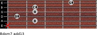 Bdom7(add13) for guitar on frets x, 2, 1, 2, 2, 4
