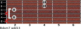 Bdom7(add13) for guitar on frets x, 2, x, 2, 4, 4