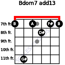 Bdom7(add13) for guitar on frets 7, 11, 7, 8, 7, 7