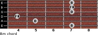 Bm for guitar on frets 7, 5, 4, 7, 7, 7