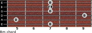 Bm for guitar on frets 7, 5, 9, 7, 7, 7