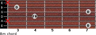 Bm for guitar on frets 7, x, 4, 7, 3, x