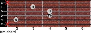 Bm for guitar on frets x, 2, 4, 4, 3, x