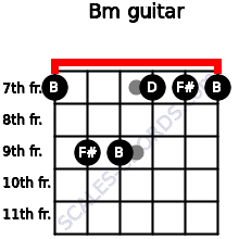 Bm for guitar on frets 7, 9, 9, 7, 7, 7