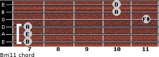 Bm11 for guitar on frets 7, 7, 7, 11, 10, 10