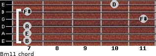 Bm11 for guitar on frets 7, 7, 7, 11, 7, 10