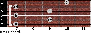 Bm11 for guitar on frets 7, 9, 7, 9, 7, 10