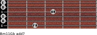 Bm11/Gb add(7) guitar chord
