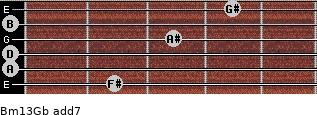 Bm13/Gb add(7) guitar chord