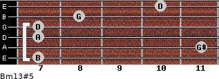 Bm13#5 for guitar on frets 7, 11, 7, 7, 8, 10