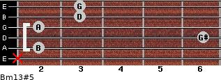 Bm13#5 for guitar on frets x, 2, 6, 2, 3, 3