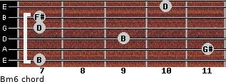 Bm6 for guitar on frets 7, 11, 9, 7, 7, 10