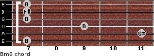 Bm6 for guitar on frets 7, 11, 9, 7, 7, 7
