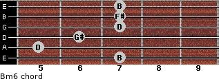 Bm6 for guitar on frets 7, 5, 6, 7, 7, 7