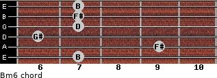 Bm6 for guitar on frets 7, 9, 6, 7, 7, 7