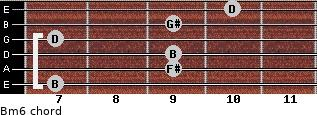 Bm6 for guitar on frets 7, 9, 9, 7, 9, 10