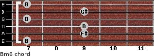 Bm6 for guitar on frets 7, 9, 9, 7, 9, 7
