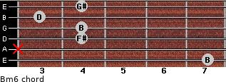 Bm6 for guitar on frets 7, x, 4, 4, 3, 4